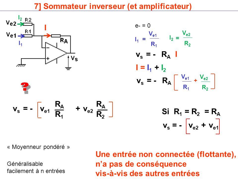 7] Sommateur inverseur (et amplificateur)